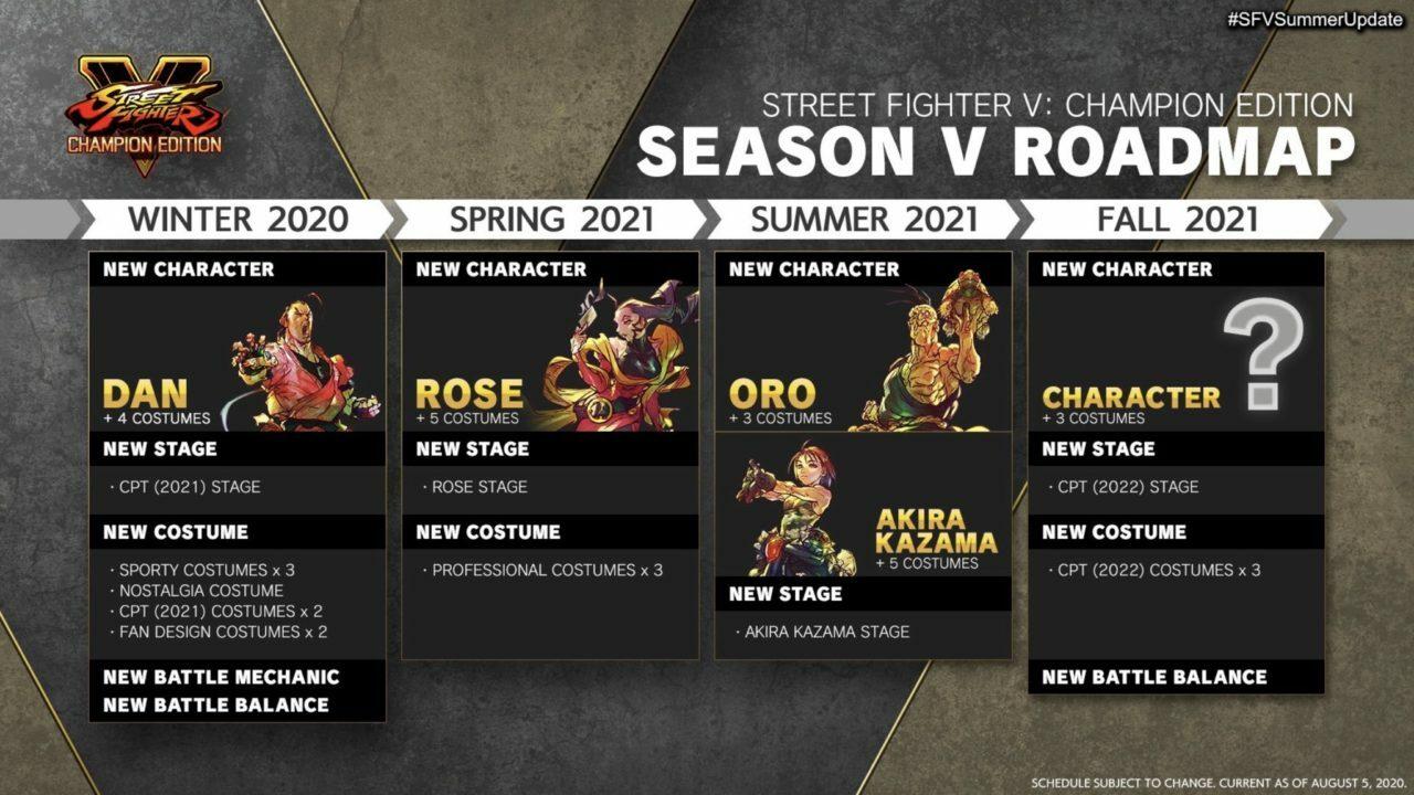 street fighter v updates