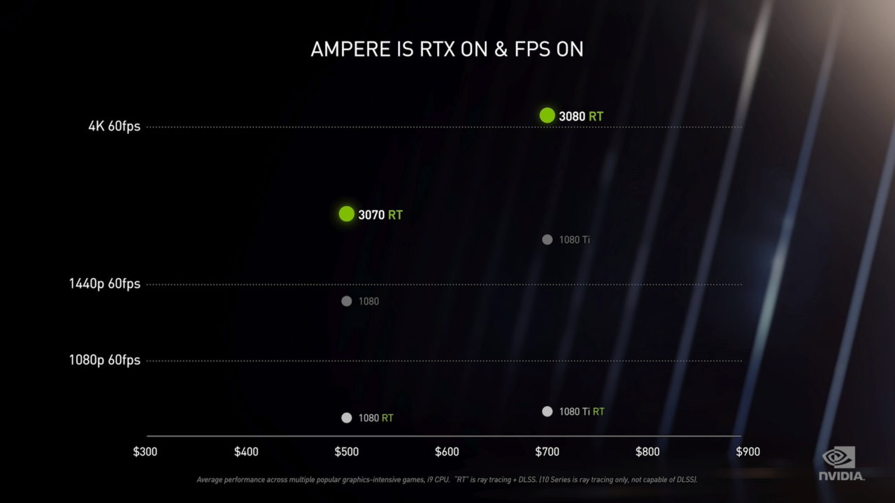 ampere1 1