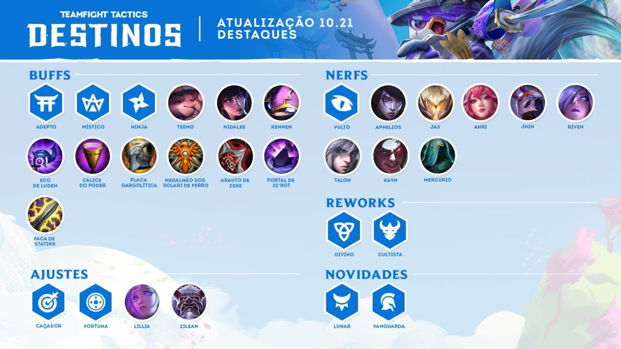 TFT Patch 10.21 Highlights Twitter BR 1
